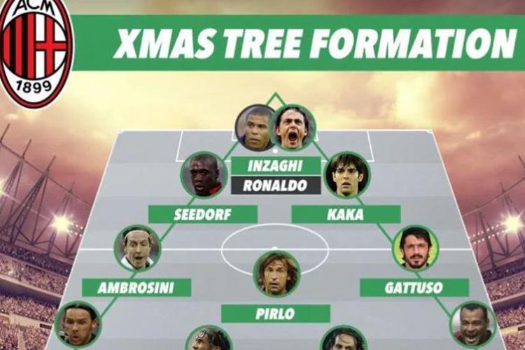 Inter Milan Fc Formation
