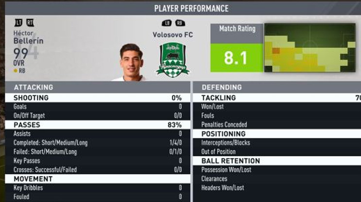 FIFA 18: This cheat will secretly make all your players 99 rated