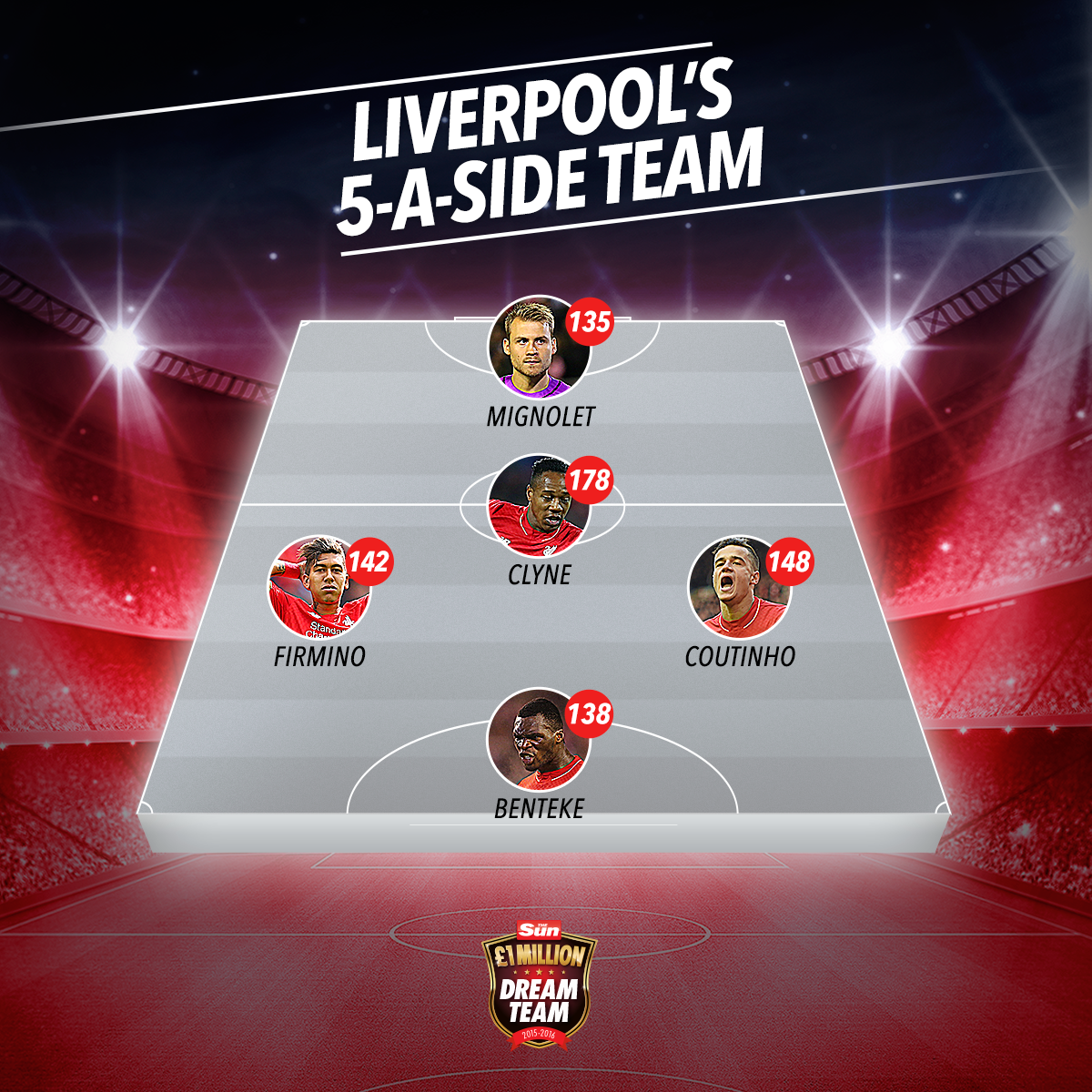 5-a-side_Liverpool