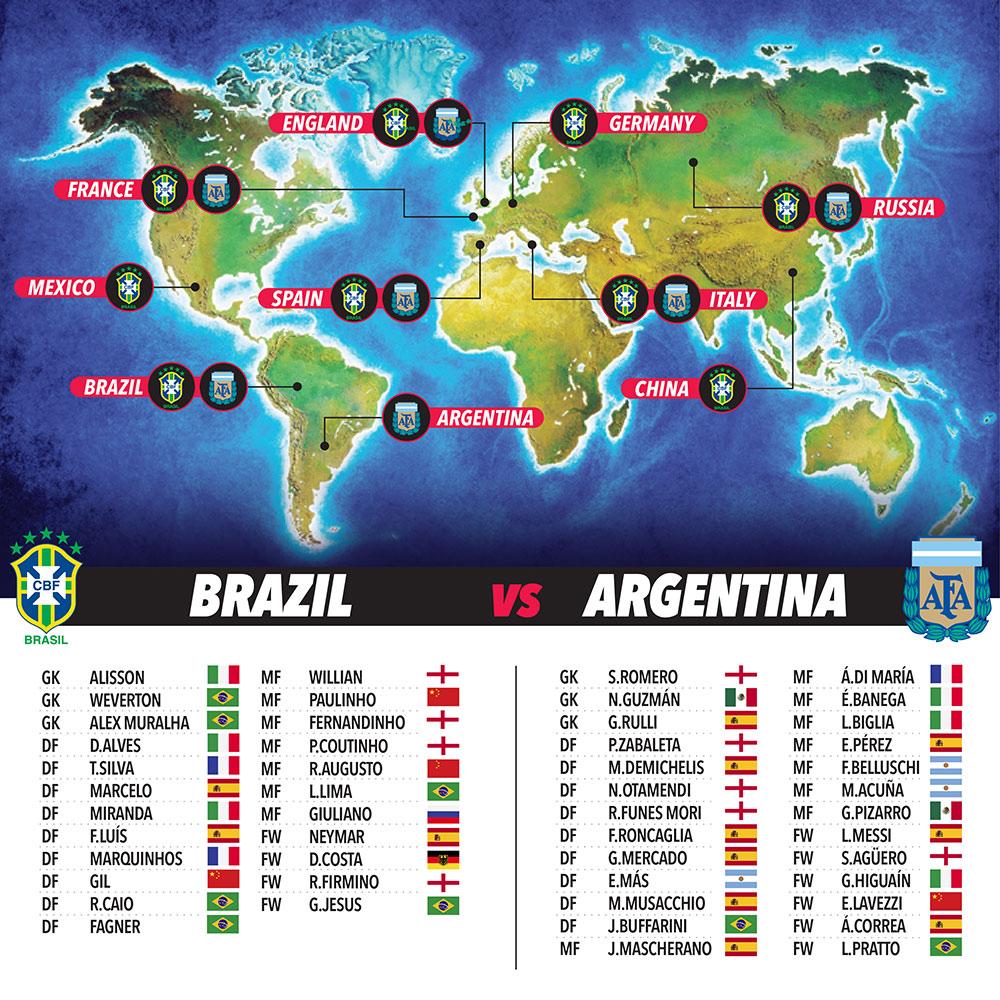 argentina vs brazil - photo #41