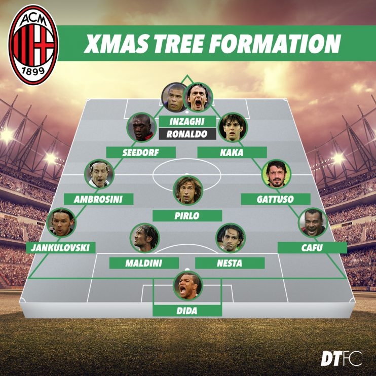 Remembering When Ac Milan S Christmas Tree Formation Ruled Europe