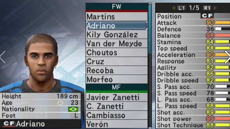The incredible story behind Adriano's '99' rated shot power in PES