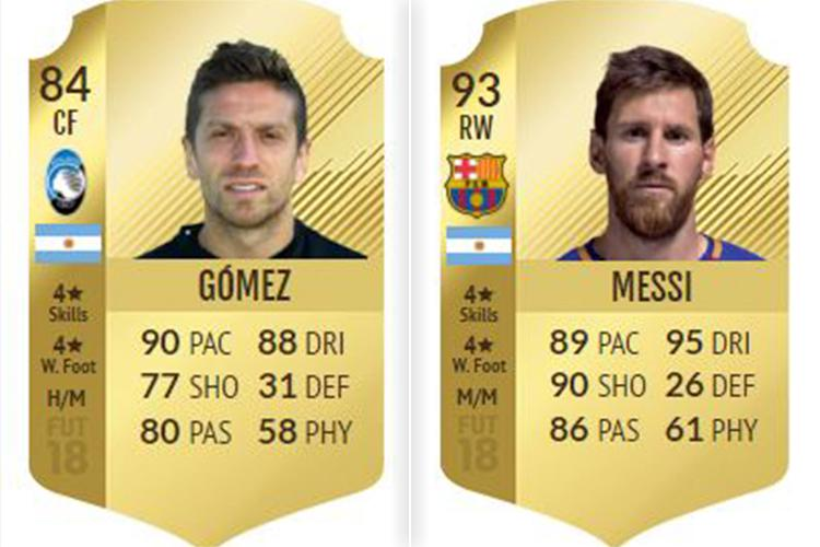 Gomez is being hailed as the 'cheap Messi' by many FIFA players