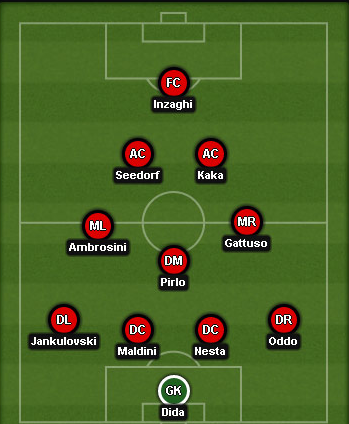 11 Reasons Why The Ac Milan Sides Of The Mid 2000s Were On