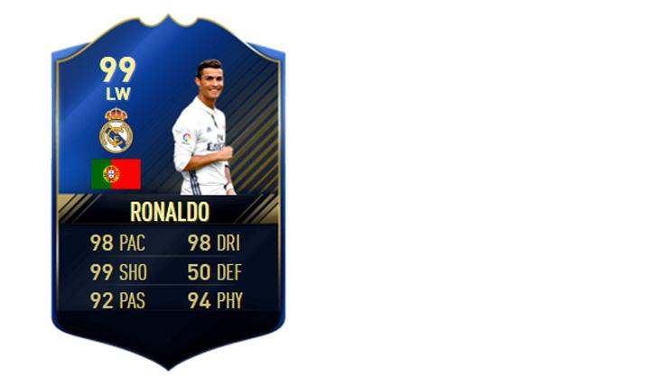 Ronaldo's best card – this 99 Team of the Year – is easily the best card in the game