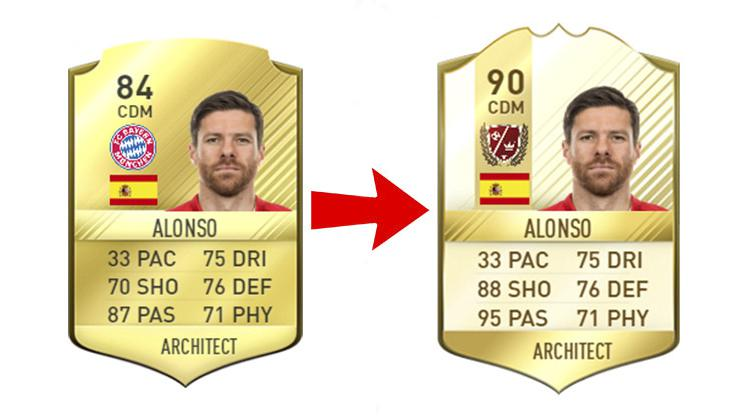 FIFA 18 Icons: 7 players that need to become Icons in the ...