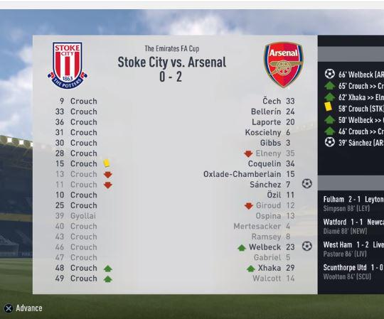 Team Crouch has a horrid time throughout the season – crashing out of the FA Cup