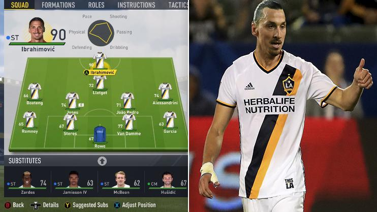 How LA Galaxy could line up should they ever sign Zlatan