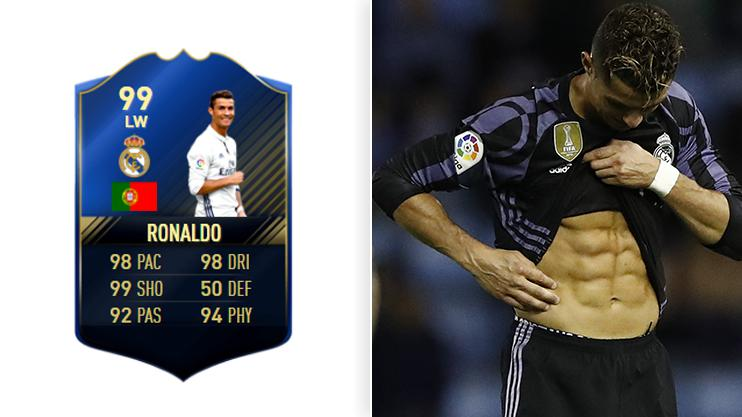 Ronaldo's top card – a Team of the Year beast – made him the utterly unstoppable in FIFA 17
