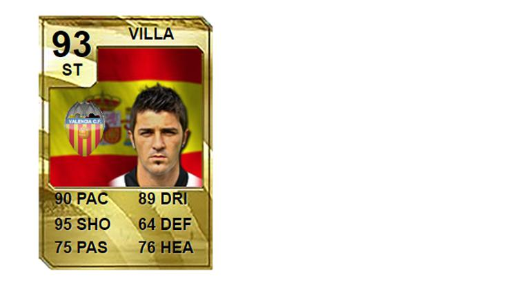 Villa's card made him one of the best attackers in the history of the game