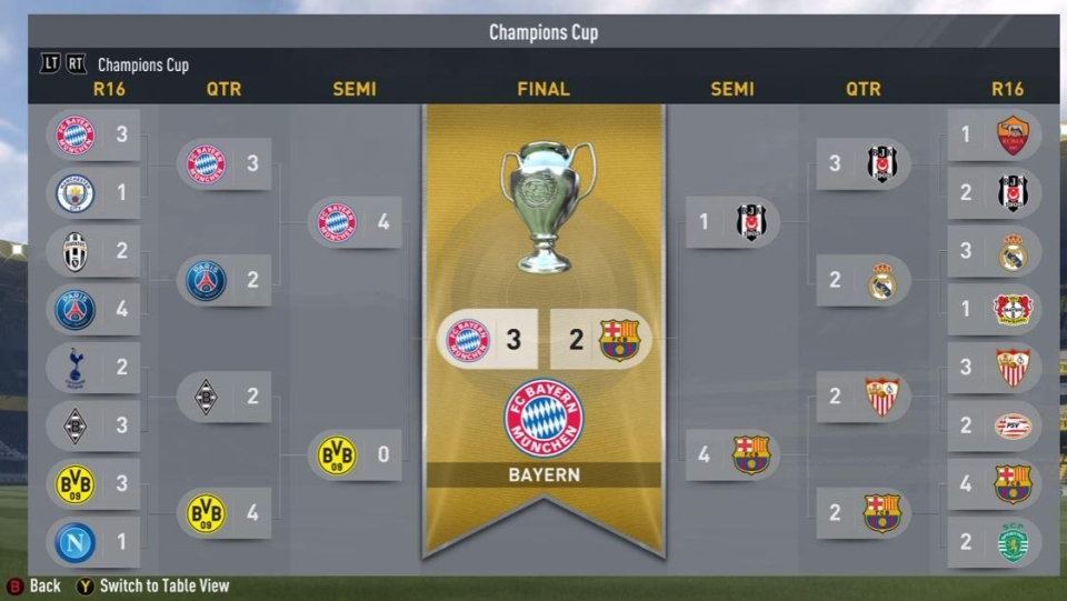 Barca make it to the Champions League final but are beaten by Bayern