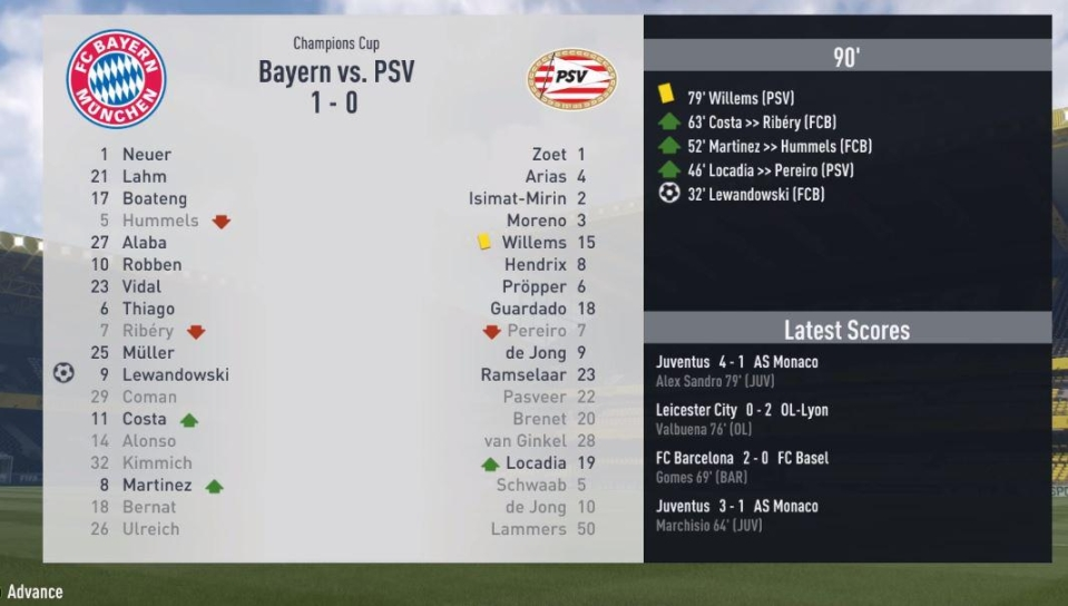 Bayern register their first win against PSV in the Champions League