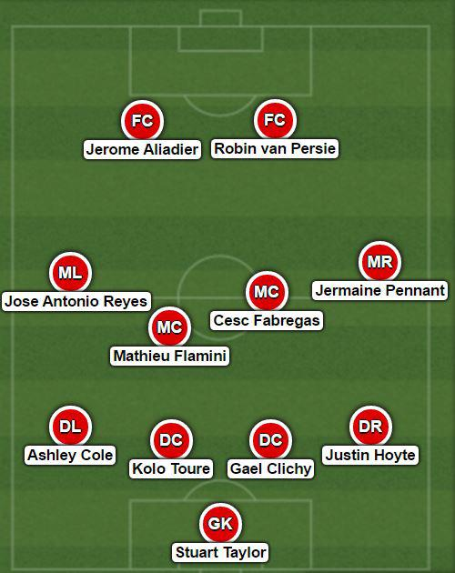 Arsenal Invincibles The Eleven Members Of The Amazing Side That Still Playing Professional Football 13 Seasons Later