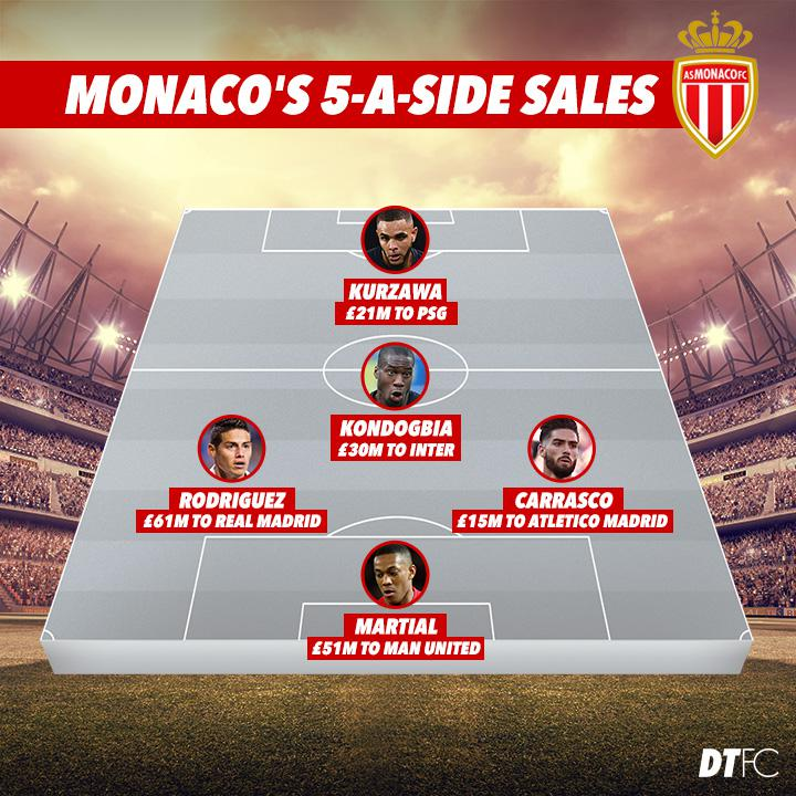 From 2014 to 2015 Monaco sold a pretty ridiculous 5-a-side team