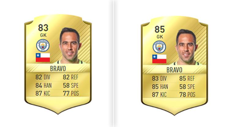 Bravo received a ratings downgrade (left) following a string of disastrous performances for Man City
