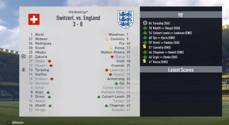It's game over for England who fail to progress further than the last 16