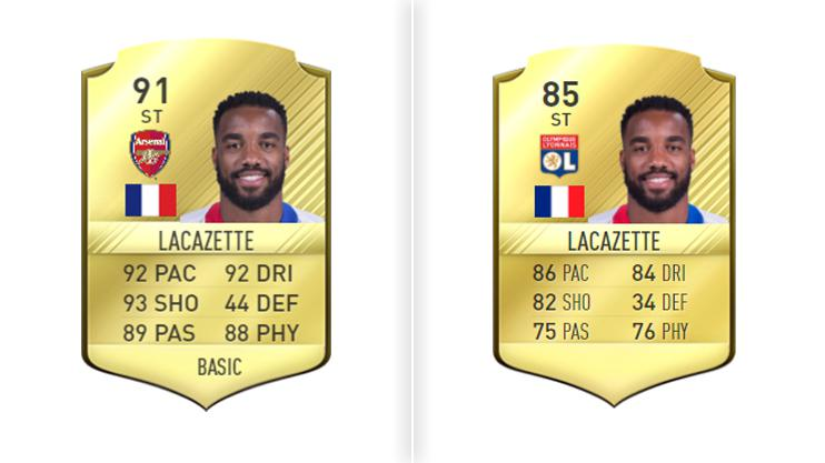 We mocked up how the Frenchman's card could look in FIFA 18 (left) compared to his base FIFA 17 card
