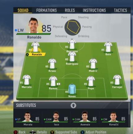 Seeing Cristiano Ronaldo with an 85 rating doesn't sit right with us