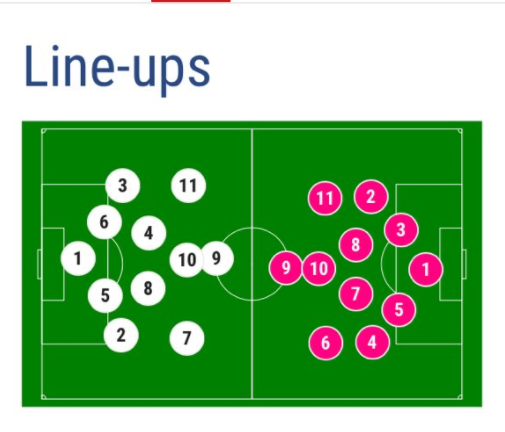 Ignore the Pinks playing their No6 on the left