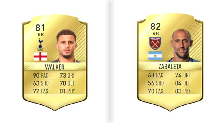Walker is actually rated lower than Pablo Zabaleta – the player he's been brought in to replace