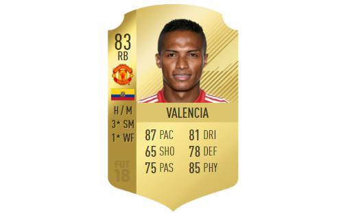 Fifa 18 Valencia