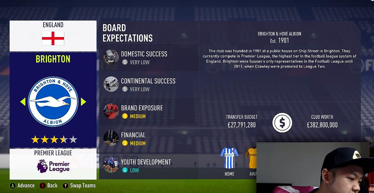 The trick works for big teams as well as with smaller teams with minimal transfer budgets