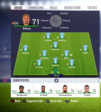 How the small team lines up