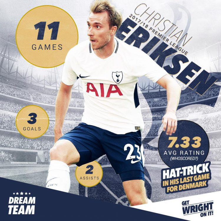 The numbers behind Eriksen