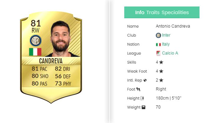 The midfielder had 4 star skill moves in FIFA 17