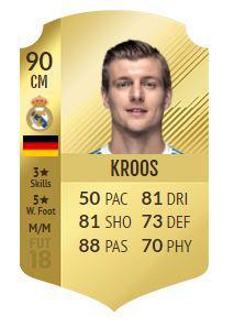 Kroos' standard card