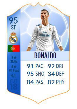 The upgraded Messi beats the 95 Ronaldo in a number of attributes