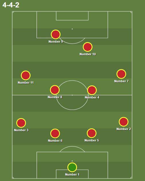 Football predictions today soccervista datafortress us