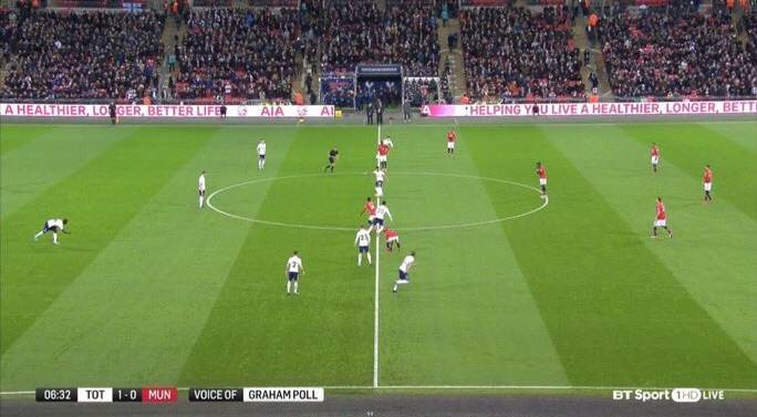 As you can see Kane is encroaching there