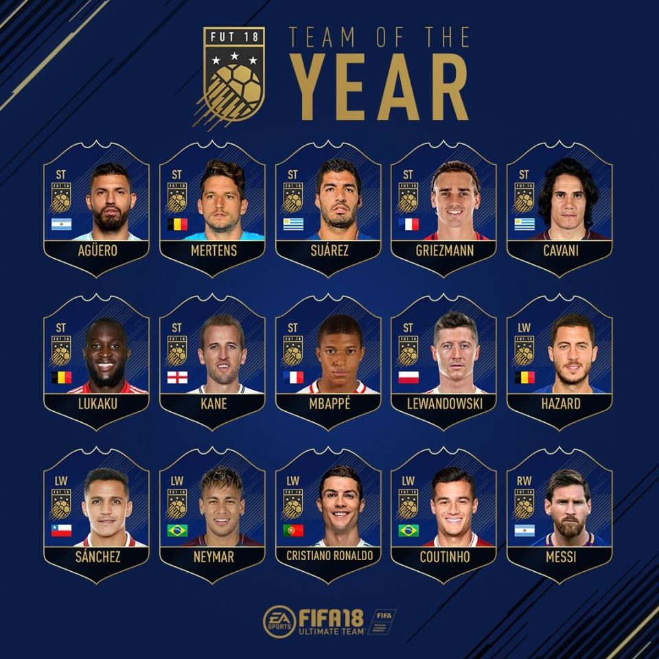 Motivational Quotes For Sports Teams: FIFA 18: Absolutely Everything You Need To Know About The