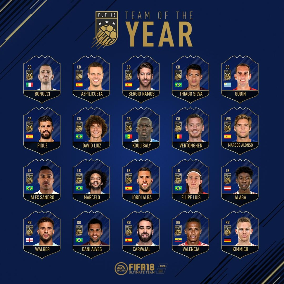 FIFA 18: Arguably The Best Player In The Premier League Is