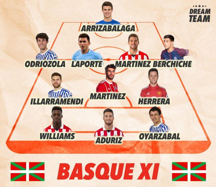 Basque Boys