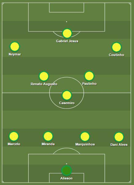 Tite's preferred starting XI based on qualifying