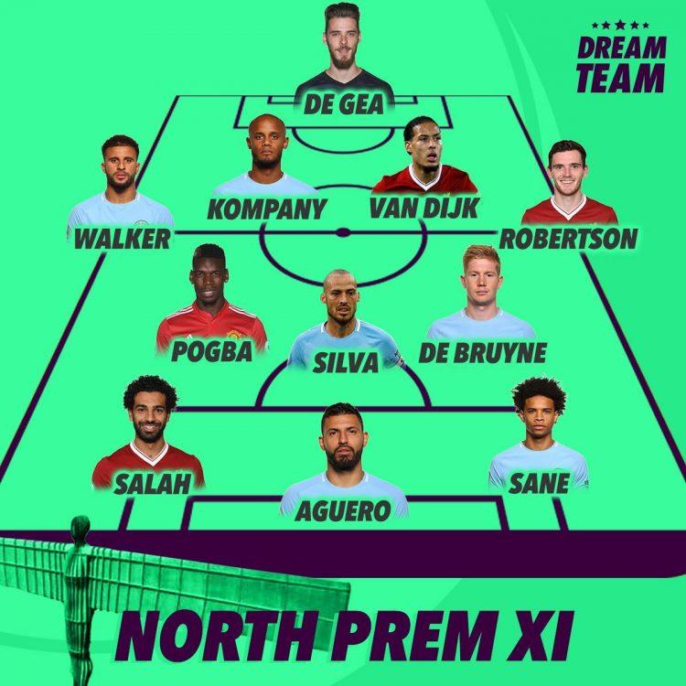 North XI