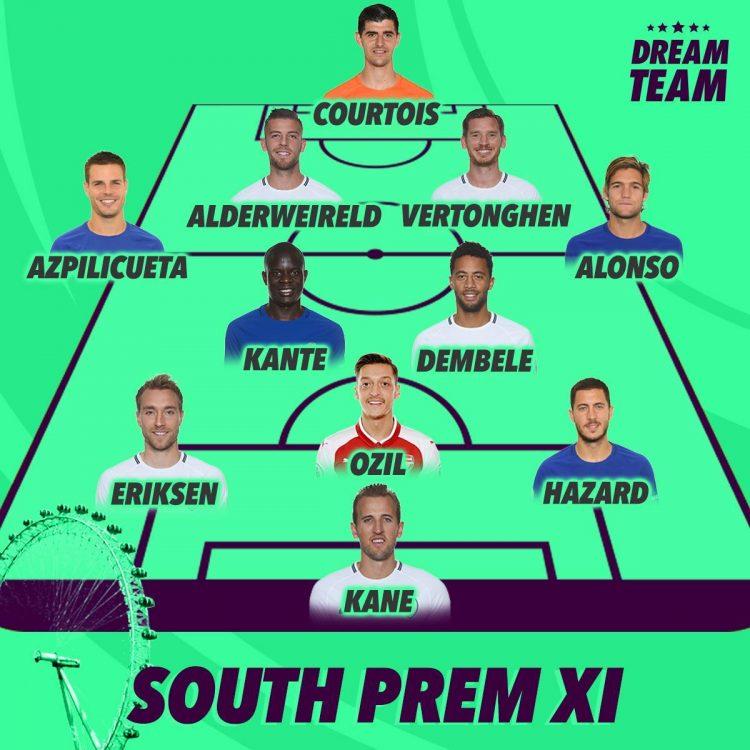 South XI
