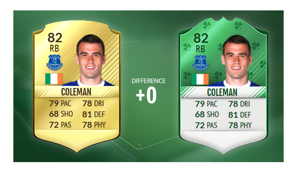 Futbin knocked up an example of how the cards could look