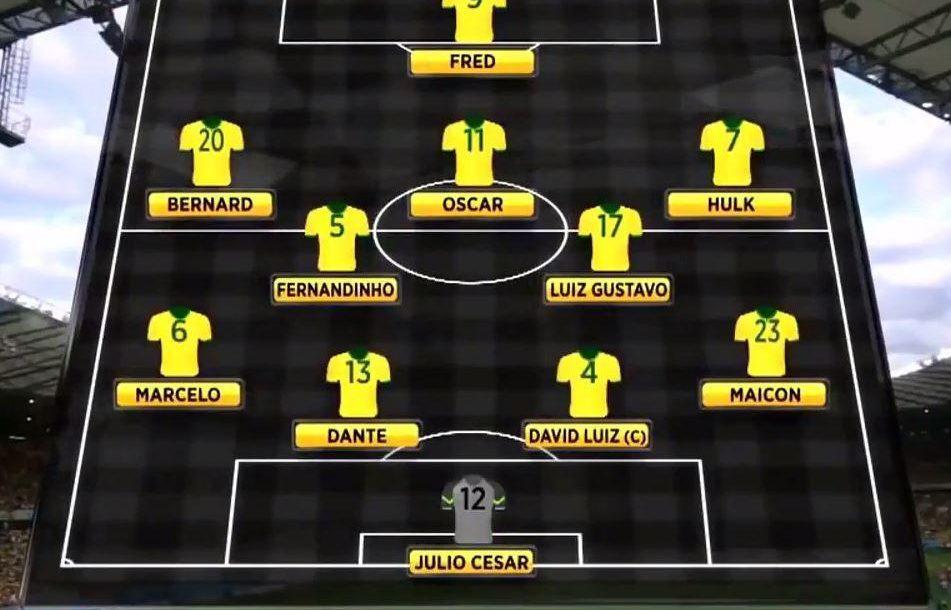 No Neymar? No Thiago Silva? Big problem…