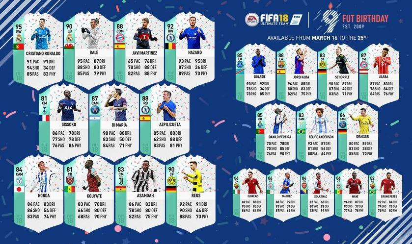 Ronaldo and Reus were among the players to receive new FUT Birthday cards