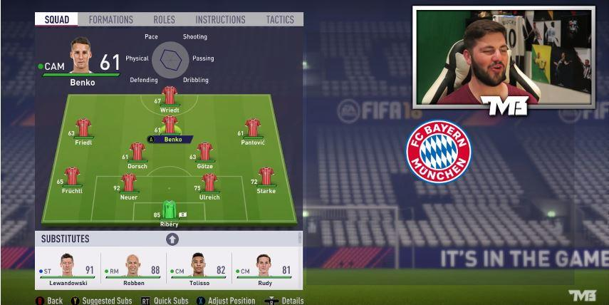 The 'new' Bayern team – featuring Ribery in goal