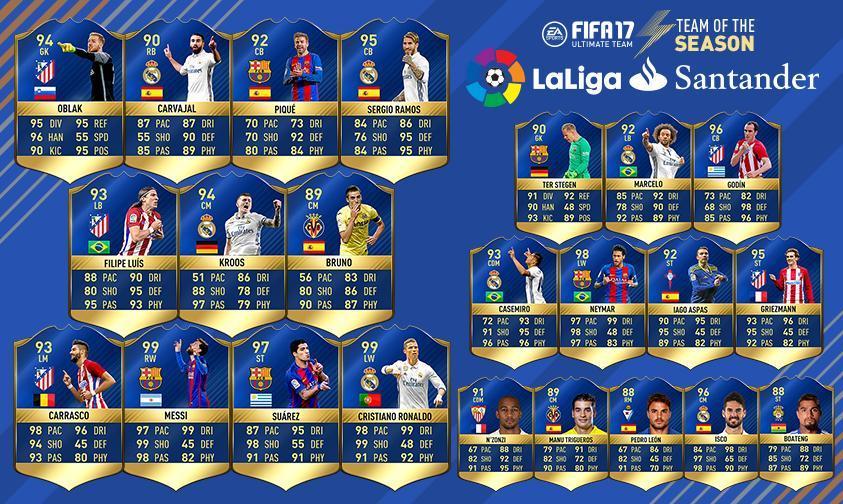 Last year's La Liga TOTS