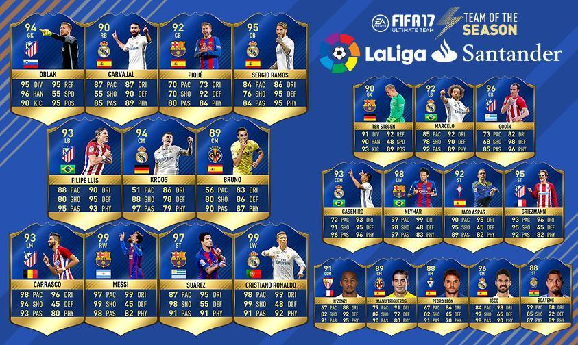 Fifa 18 these la liga stars are set for some absolutely enormous fifa 18 these la liga stars are set for some absolutely enormous upgrades stopboris Gallery