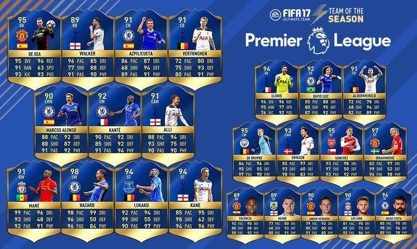 Last year's Premier League TOTS