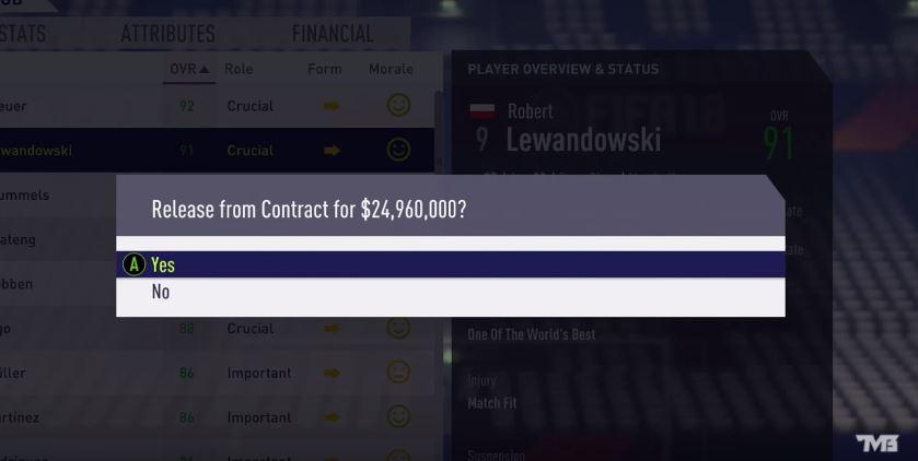 Robert Lewandowski is the first star player to get cut