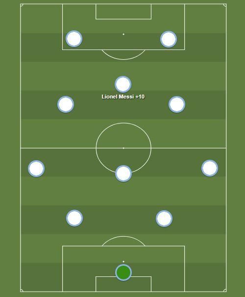 Argentina could line up in the most attacking formation a World Cup