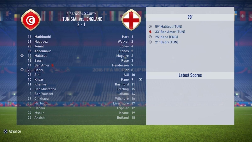 FIFA 18: This is how far England will get in the World Cup