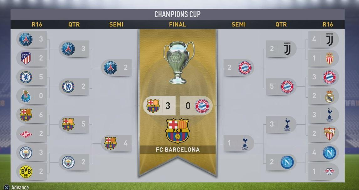 The Champions Cup final screen on FIFA 18 – not great